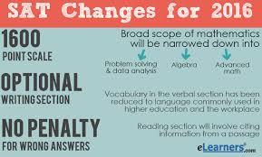SAT Changes